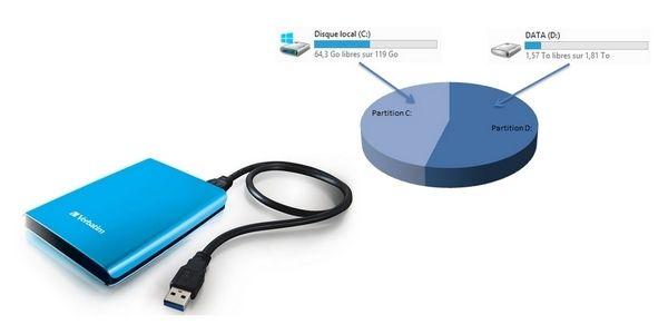 Comment départitionner un disque dur ?